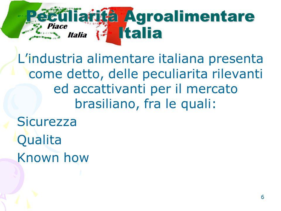 Peculiarità Agroalimentare Italia