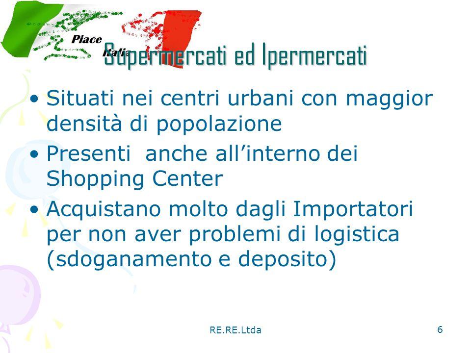 Supermercati ed Ipermercati