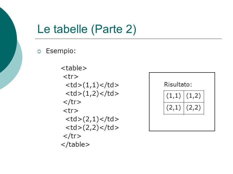 Le tabelle (Parte 2) Esempio: <table> <tr>