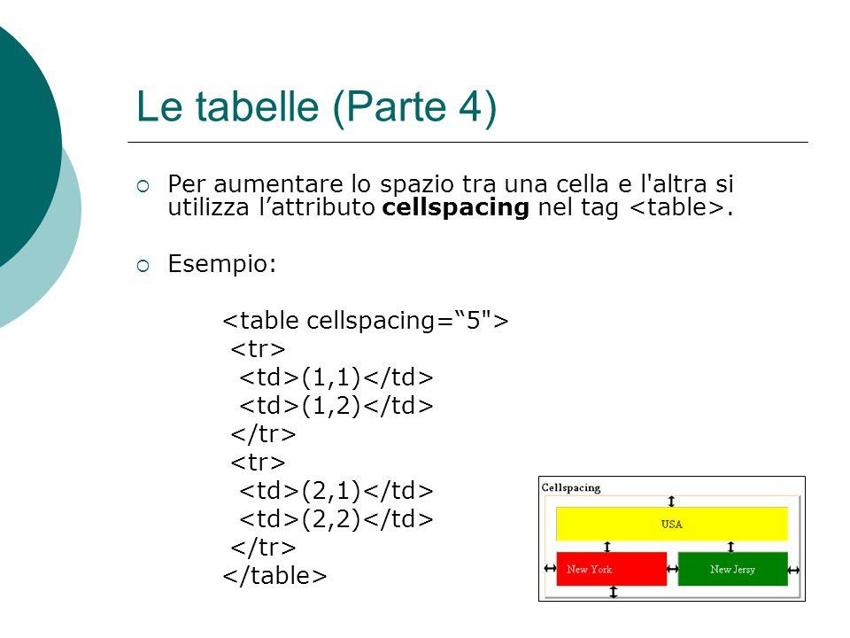 Le tabelle (Parte 4) Per aumentare lo spazio tra una cella e l altra si utilizza l'attributo cellspacing nel tag <table>.