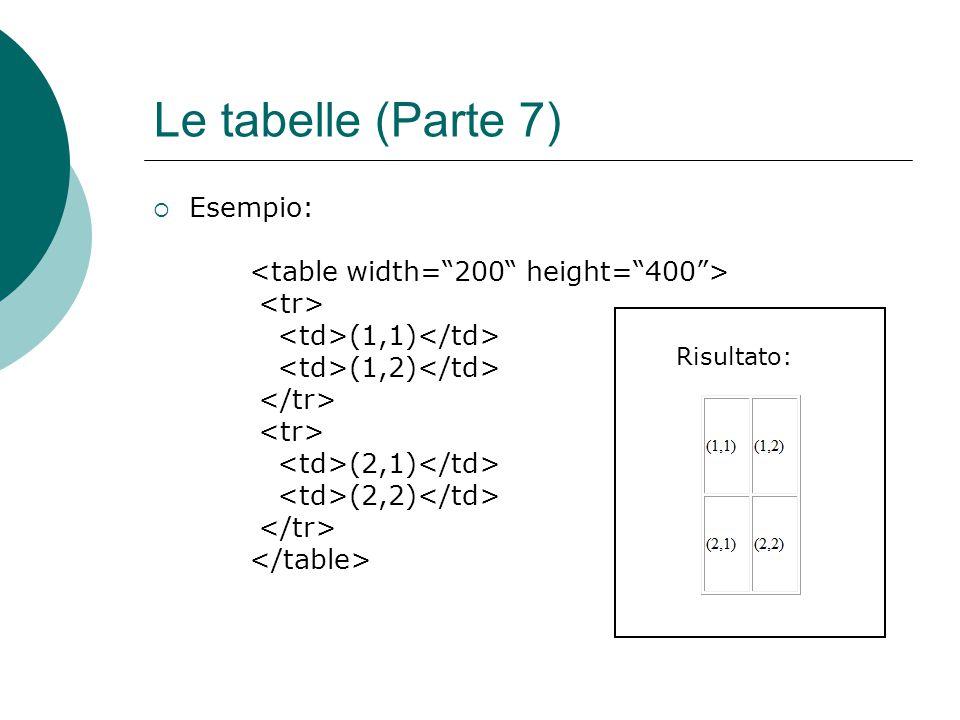 Le tabelle (Parte 7) Esempio: <table width= 200 height= 400 >