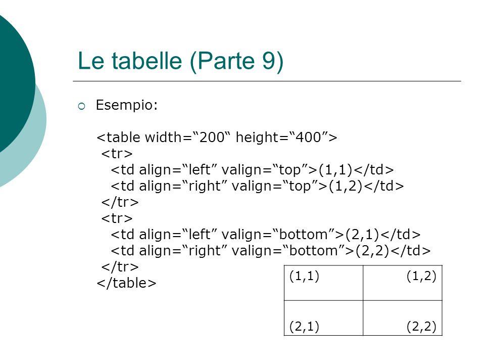 Le tabelle (Parte 9) Esempio: <table width= 200 height= 400 >