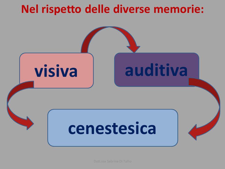 Nel rispetto delle diverse memorie: