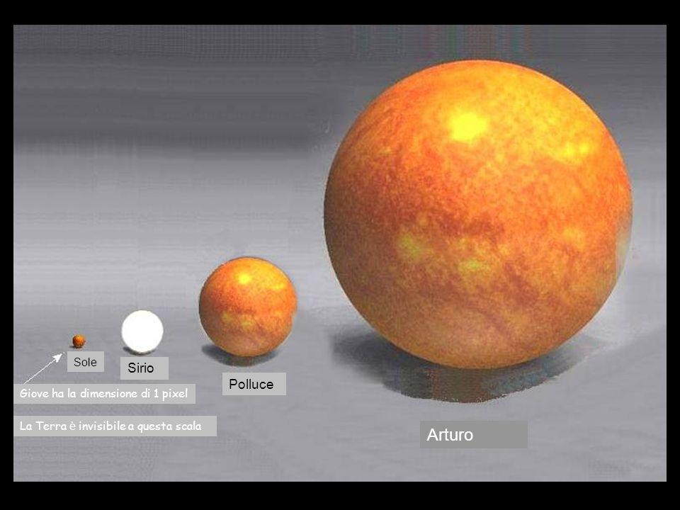 Arturo Sirio Polluce Sole Giove ha la dimensione di 1 pixel