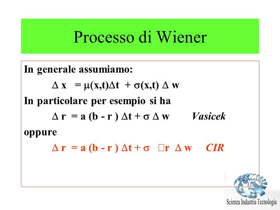 Processo di Wiener In generale assumiamo: D x = m(x,t)Dt + s(x,t) D w