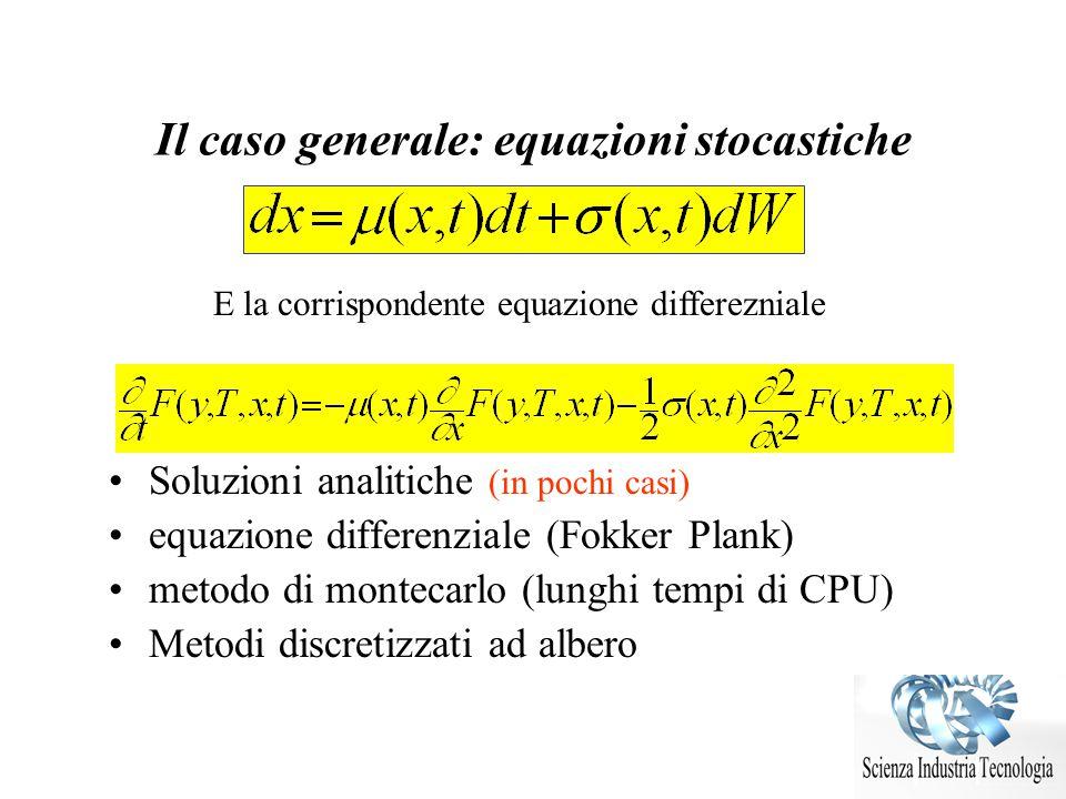 Il caso generale: equazioni stocastiche