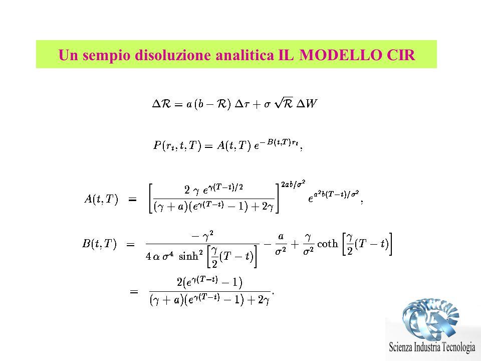 Un sempio disoluzione analitica IL MODELLO CIR