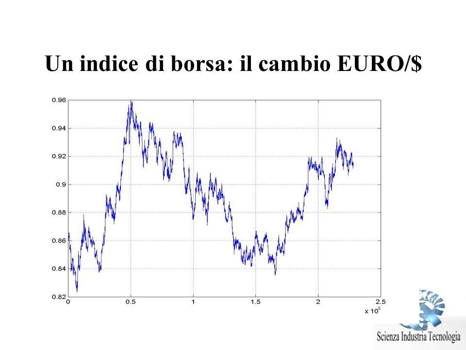 Un indice di borsa: il cambio EURO/$