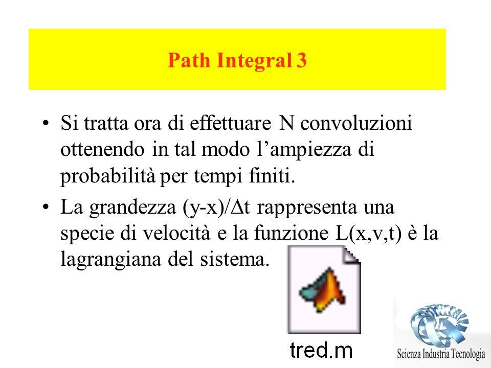 Path Integral 3 Si tratta ora di effettuare N convoluzioni ottenendo in tal modo l'ampiezza di probabilità per tempi finiti.