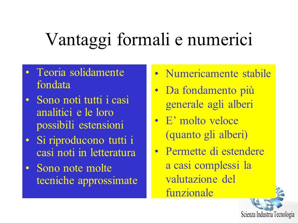 Vantaggi formali e numerici