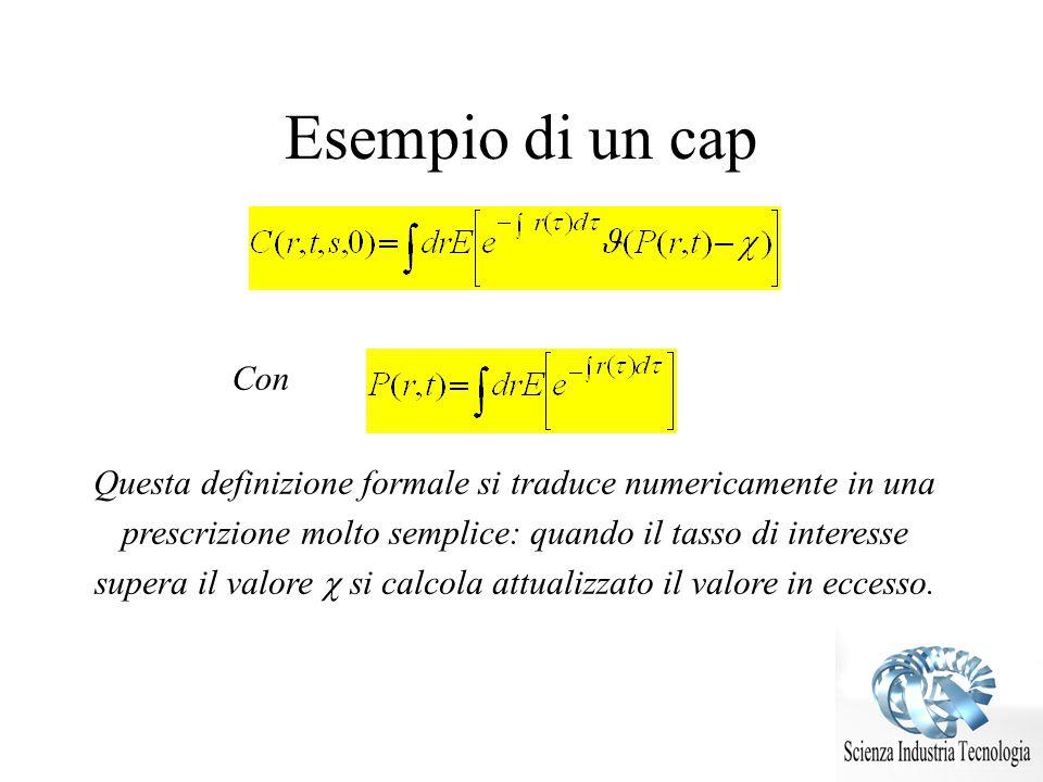 Esempio di un cap Con. Questa definizione formale si traduce numericamente in una. prescrizione molto semplice: quando il tasso di interesse.