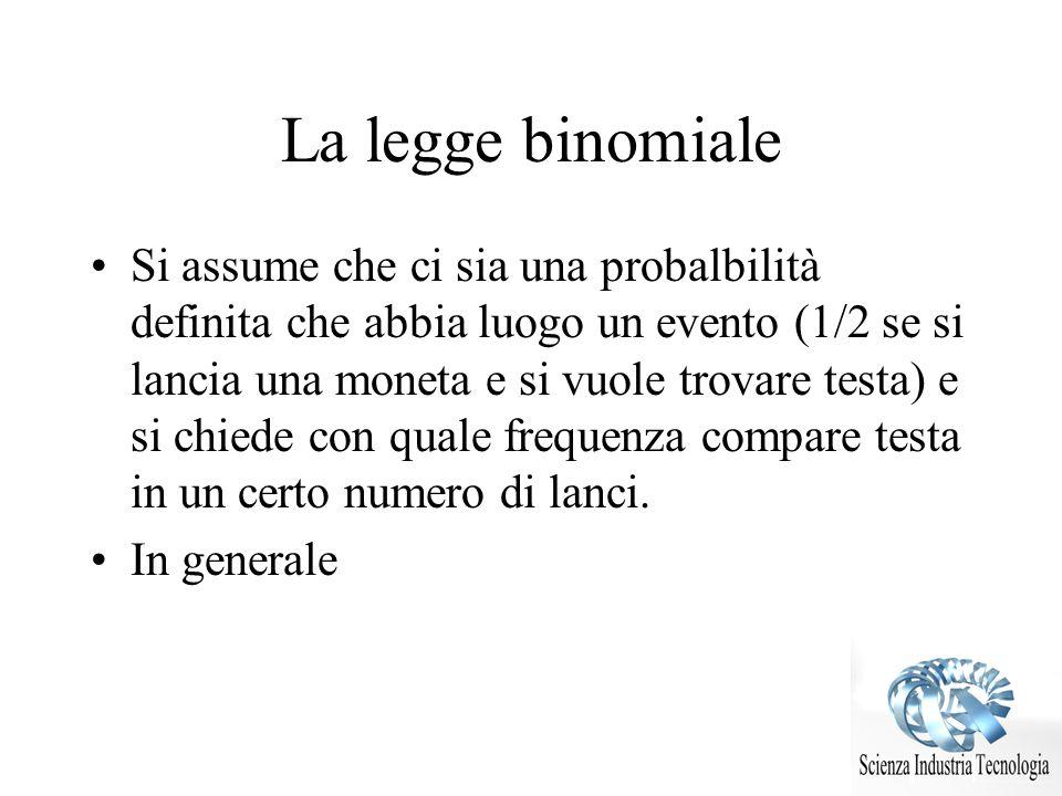 La legge binomiale
