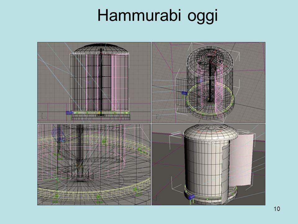 Hammurabi oggi