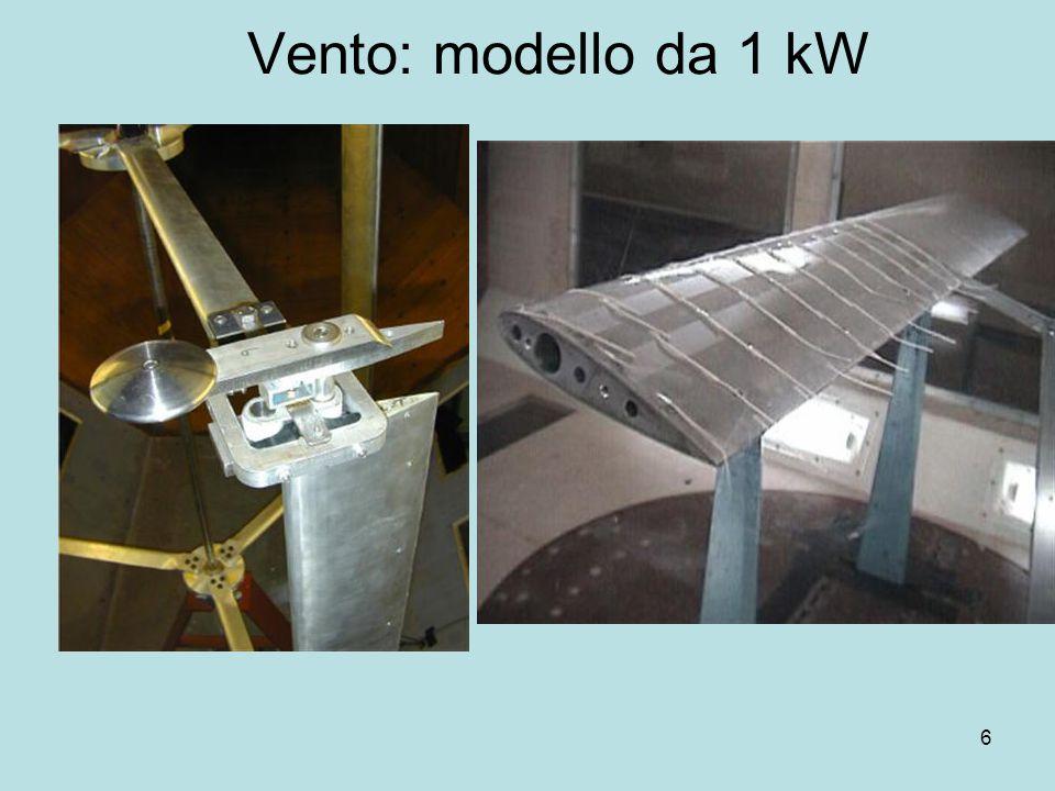 Vento: modello da 1 kW