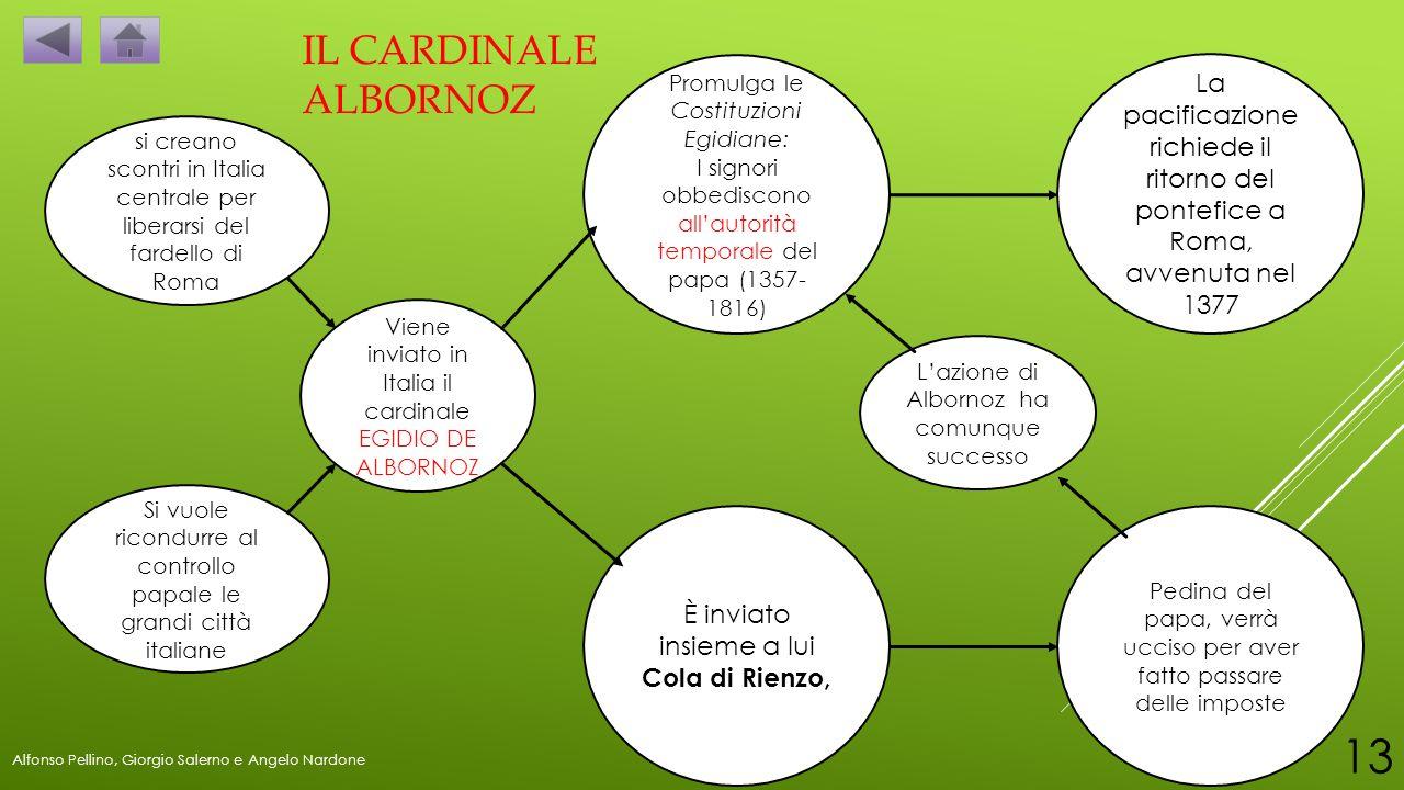 IL CARDINALE ALBORNOZ Promulga le Costituzioni Egidiane: I signori obbediscono all'autorità temporale del papa (1357-1816)