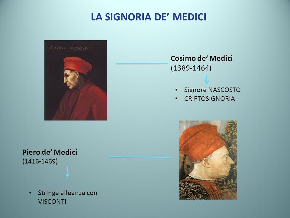 LA SIGNORIA DE' MEDICI Cosimo de' Medici (1389-1464) Piero de' Medici