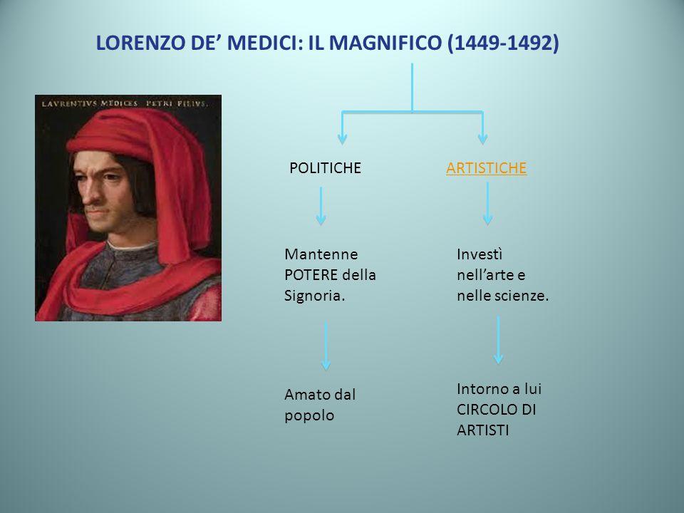 LORENZO DE' MEDICI: IL MAGNIFICO (1449-1492)