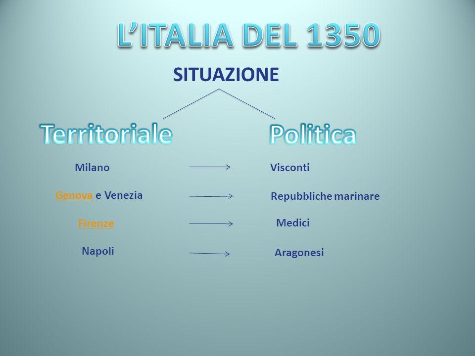 L'ITALIA DEL 1350 Territoriale Politica SITUAZIONE Milano Visconti