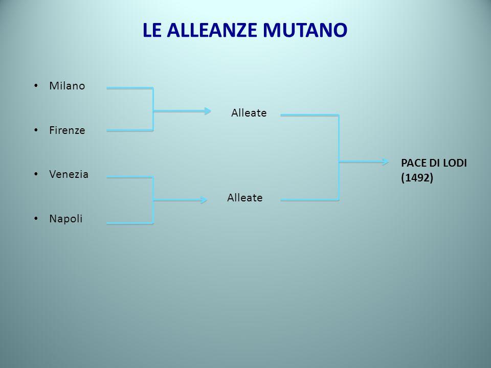 LE ALLEANZE MUTANO Milano Firenze Alleate Venezia Napoli