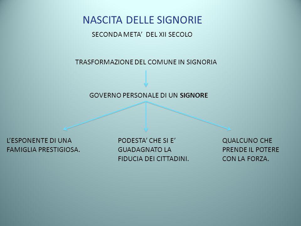 NASCITA DELLE SIGNORIE