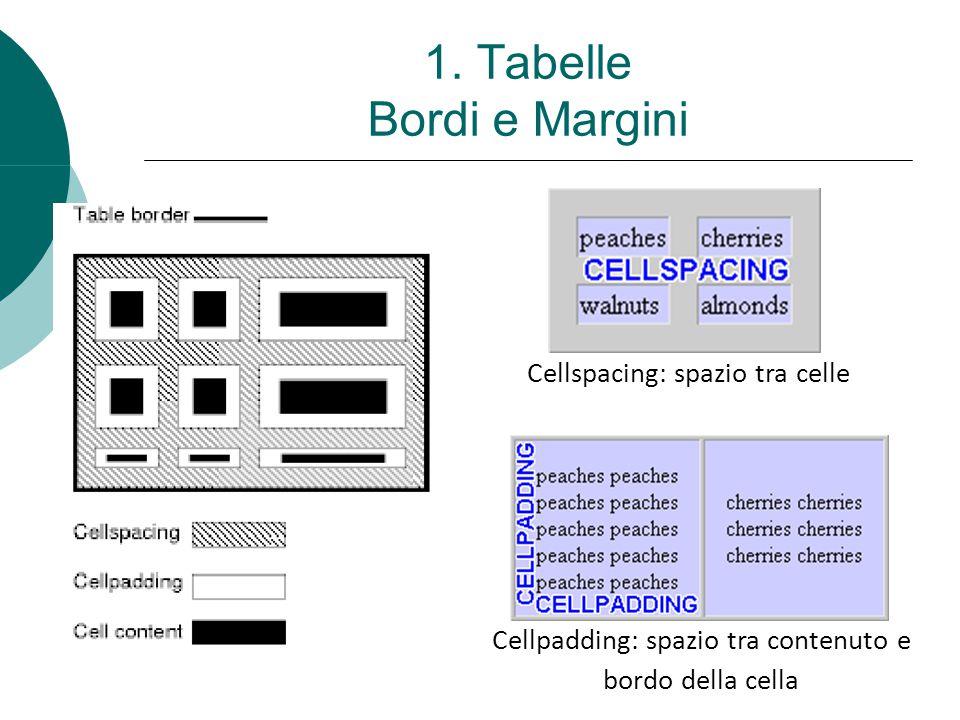 1. Tabelle Bordi e Margini