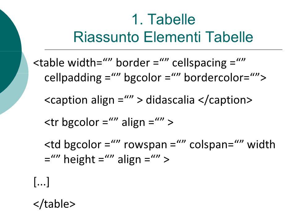 1. Tabelle Riassunto Elementi Tabelle