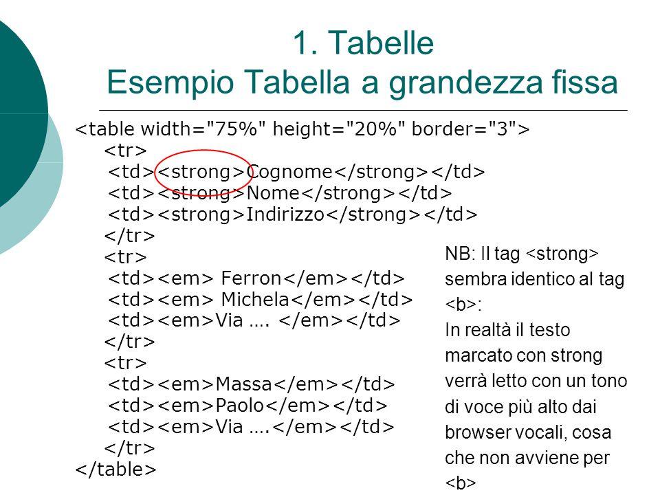 1. Tabelle Esempio Tabella a grandezza fissa