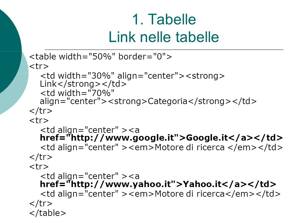 1. Tabelle Link nelle tabelle