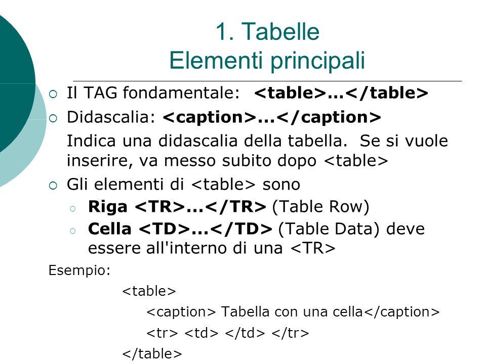 1. Tabelle Elementi principali