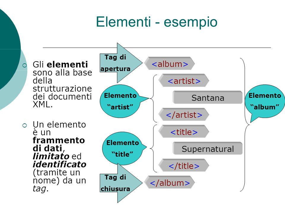 Elementi - esempio Tag di. apertura. <album> Gli elementi sono alla base della strutturazione dei documenti XML.