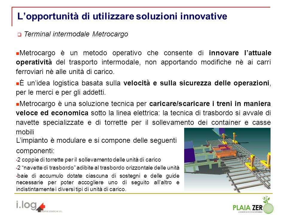 L'opportunità di utilizzare soluzioni innovative