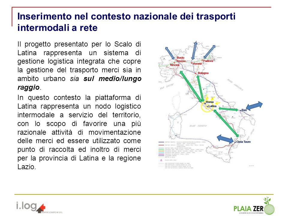 Inserimento nel contesto nazionale dei trasporti intermodali a rete