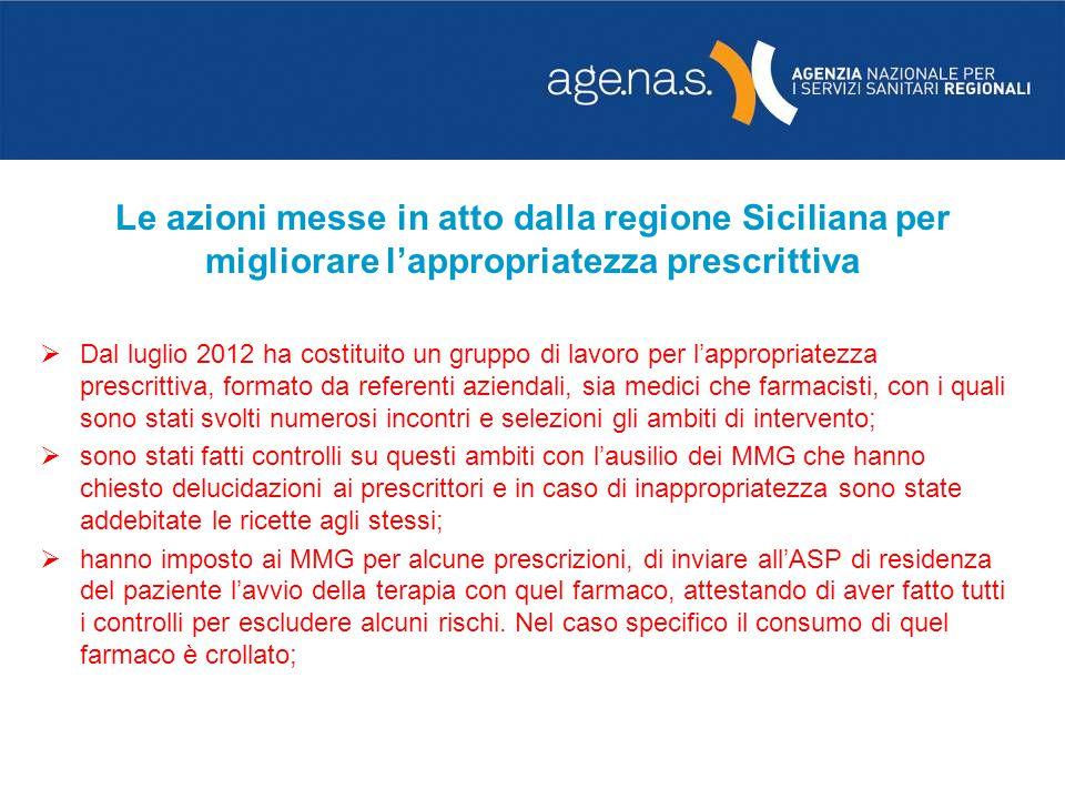 Le azioni messe in atto dalla regione Siciliana per migliorare l'appropriatezza prescrittiva