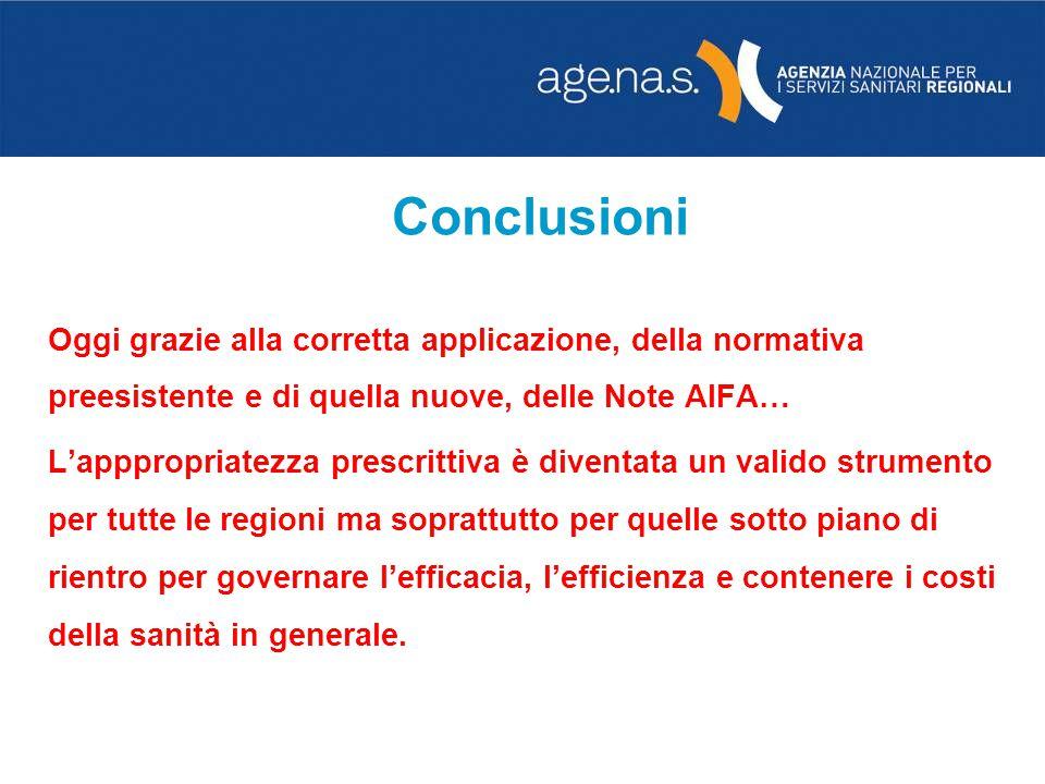 Conclusioni Oggi grazie alla corretta applicazione, della normativa preesistente e di quella nuove, delle Note AIFA…