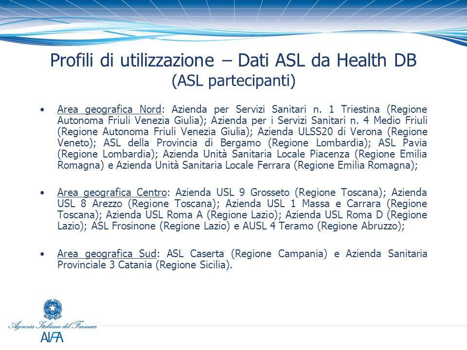 Profili di utilizzazione – Dati ASL da Health DB (ASL partecipanti)