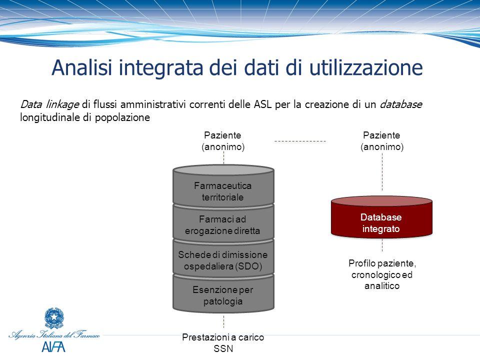 Analisi integrata dei dati di utilizzazione