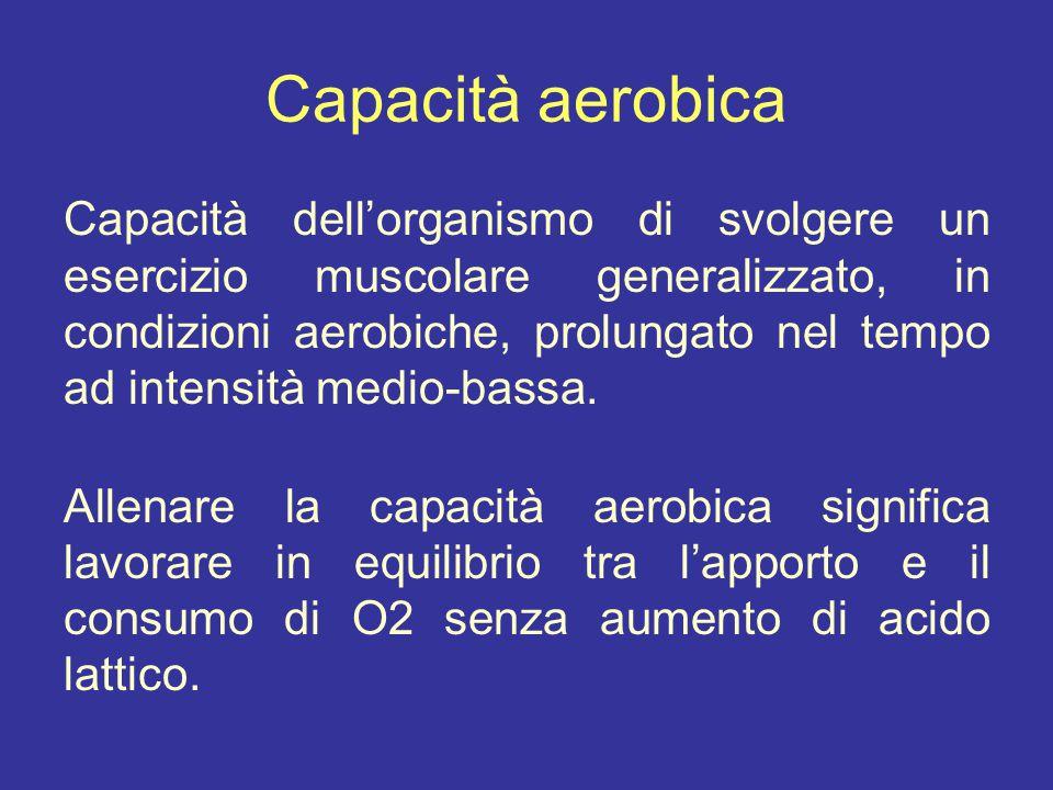 Capacità aerobica