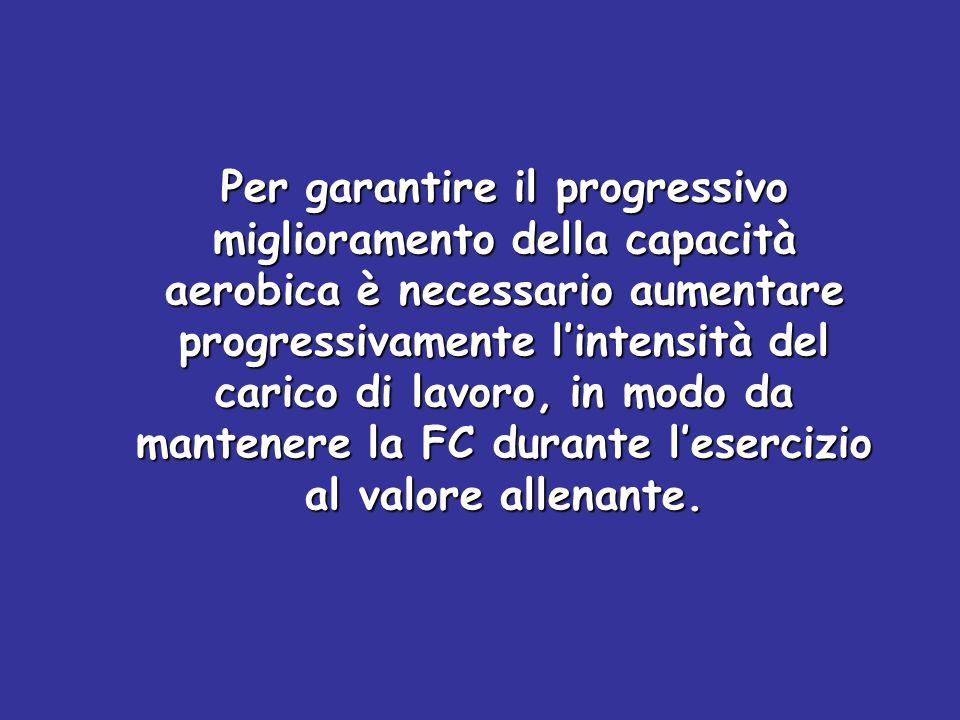 Per garantire il progressivo miglioramento della capacità aerobica è necessario aumentare progressivamente l'intensità del carico di lavoro, in modo da mantenere la FC durante l'esercizio al valore allenante.