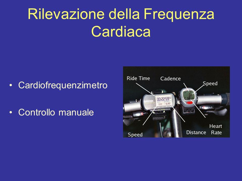 Rilevazione della Frequenza Cardiaca