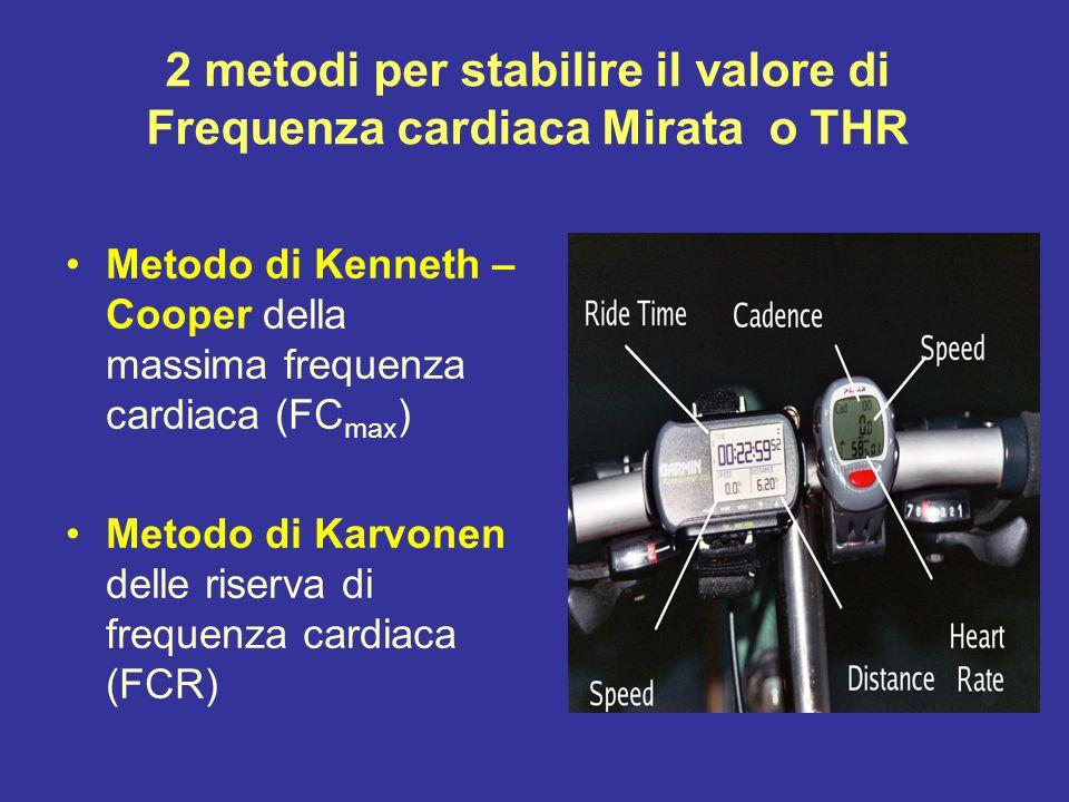 2 metodi per stabilire il valore di Frequenza cardiaca Mirata o THR
