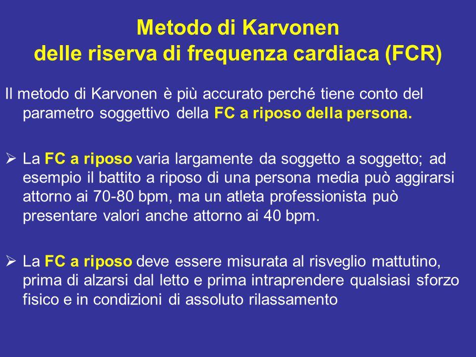 Metodo di Karvonen delle riserva di frequenza cardiaca (FCR)