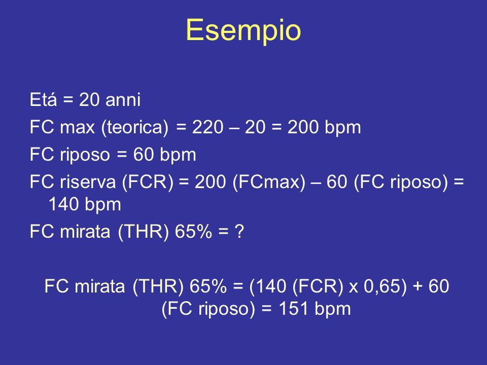 FC mirata (THR) 65% = (140 (FCR) x 0,65) + 60 (FC riposo) = 151 bpm