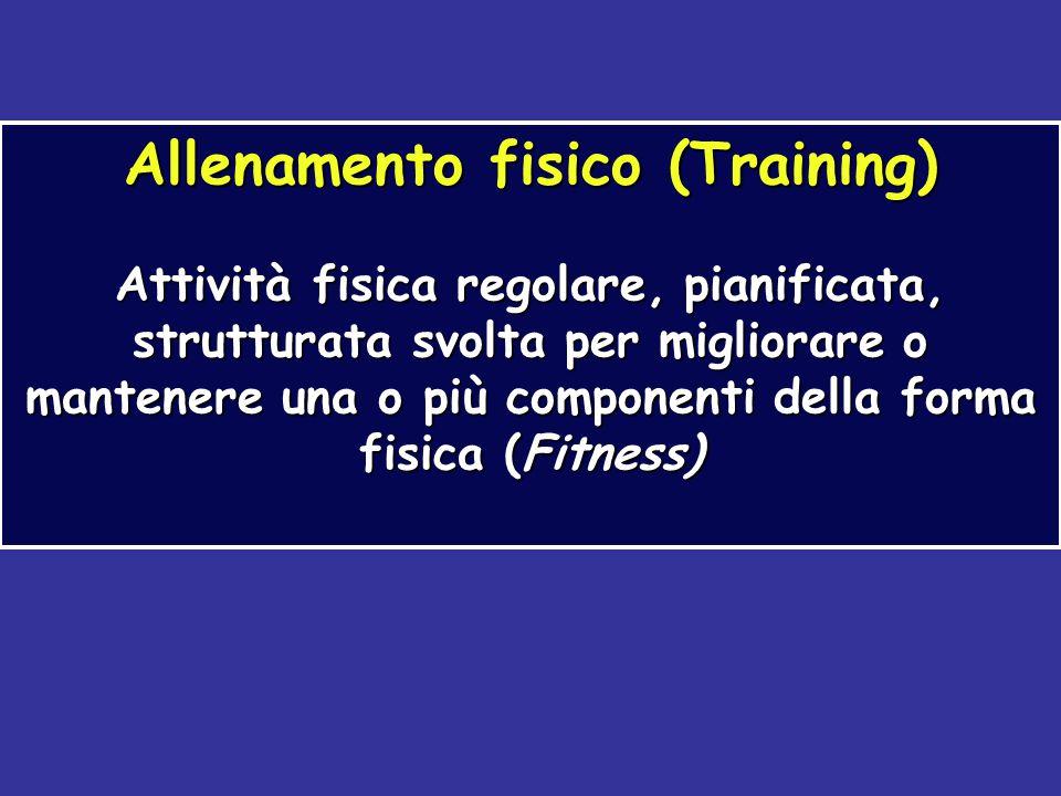 Allenamento fisico (Training)