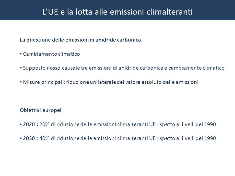 L'UE e la lotta alle emissioni climalteranti