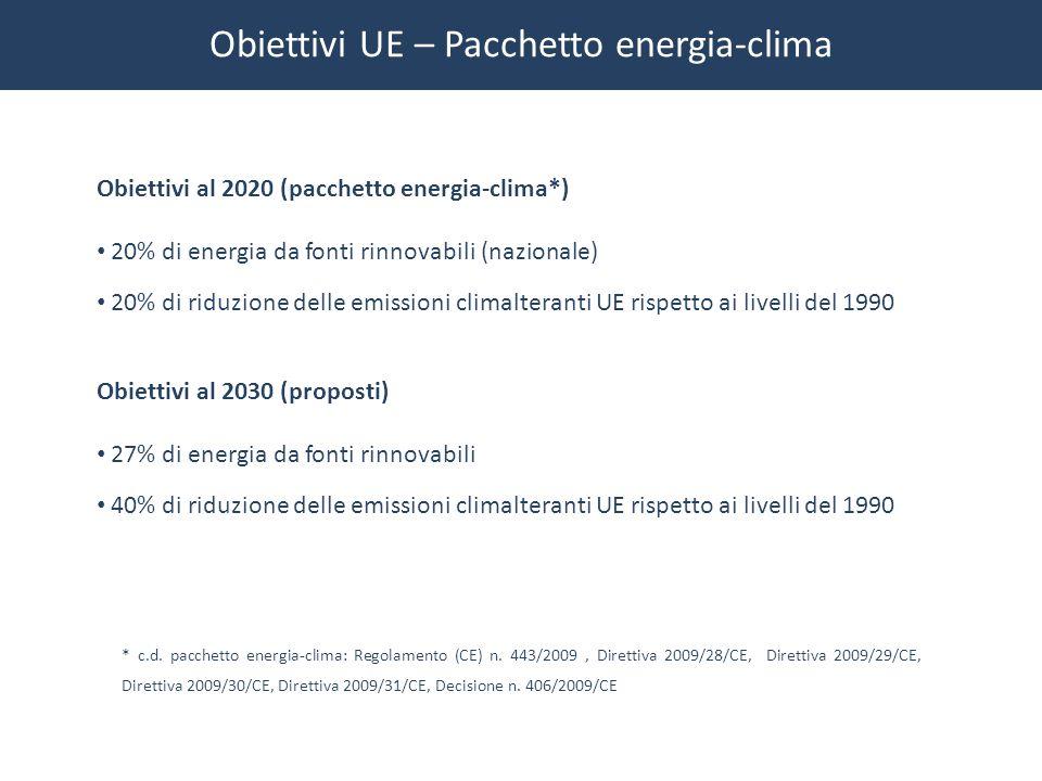 Obiettivi UE – Pacchetto energia-clima