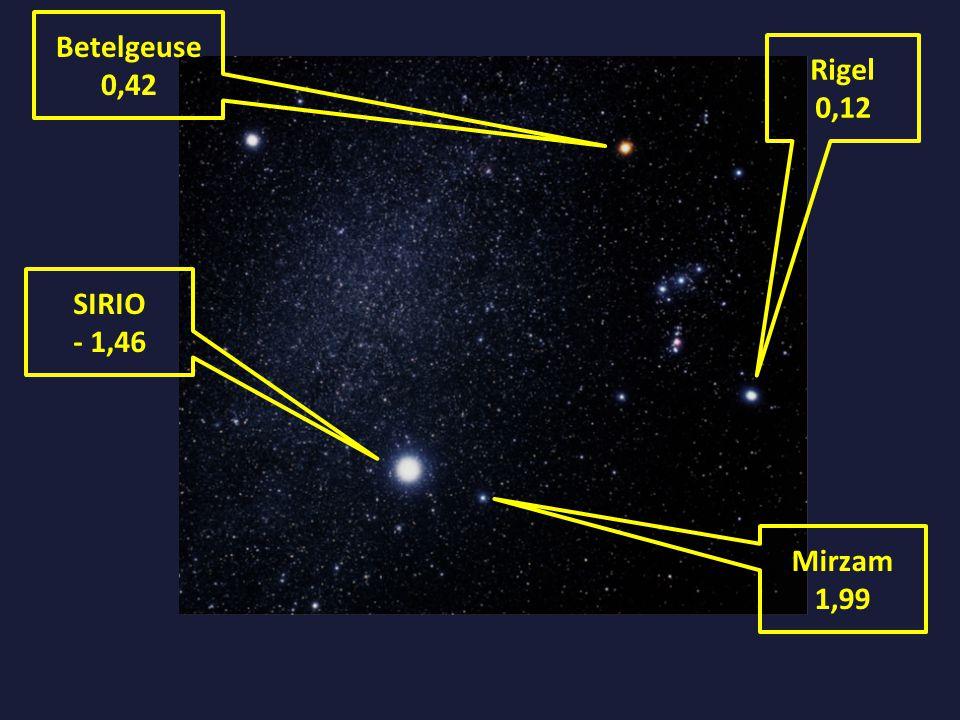 Betelgeuse 0,42 Rigel 0,12 SIRIO - 1,46 Mirzam 1,99