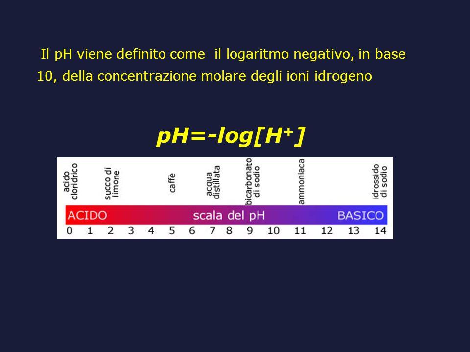 Il pH viene definito come il logaritmo negativo, in base 10, della concentrazione molare degli ioni idrogeno