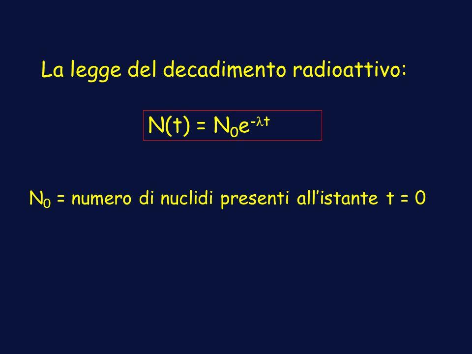 La legge del decadimento radioattivo: