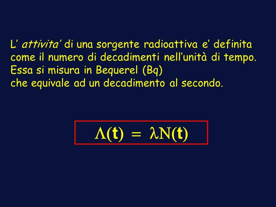 L' attivita' di una sorgente radioattiva e' definita come il numero di decadimenti nell'unità di tempo. Essa si misura in Bequerel (Bq)