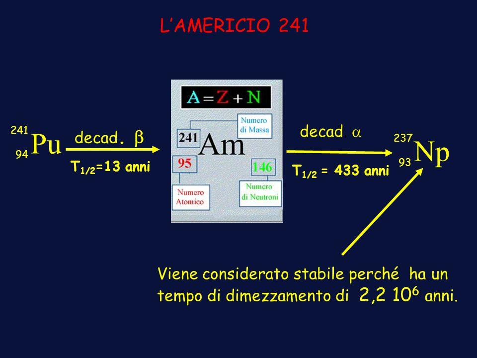 Pu Np L'AMERICIO 241 decad. a decad. b 241 237 94 93